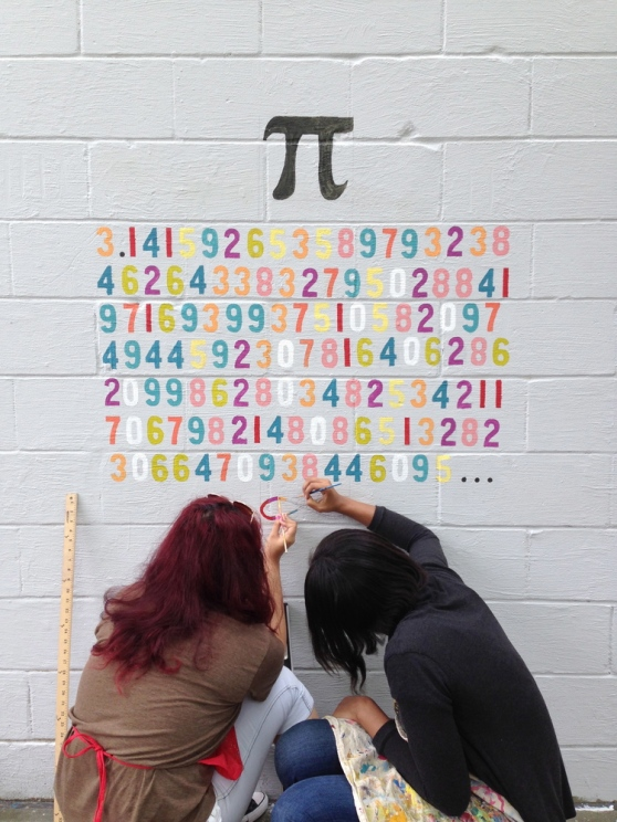Painting Visualize Pi