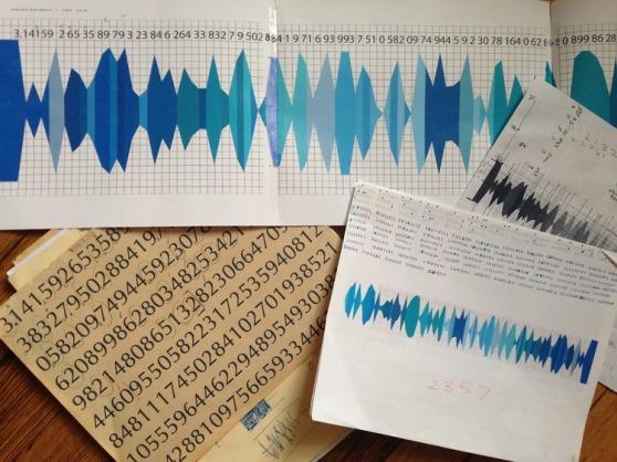 Planning Visualize Pi Noise