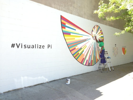 Visualize Pi