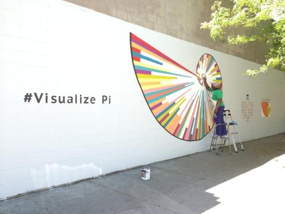 Visualize Pi